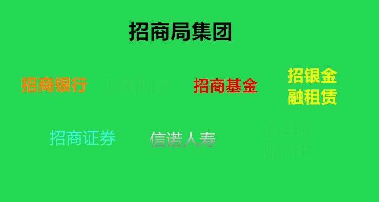 招商局集团.jpg