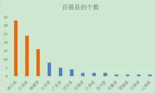 """解密万恶的""""江浙沪包邮""""内幕"""