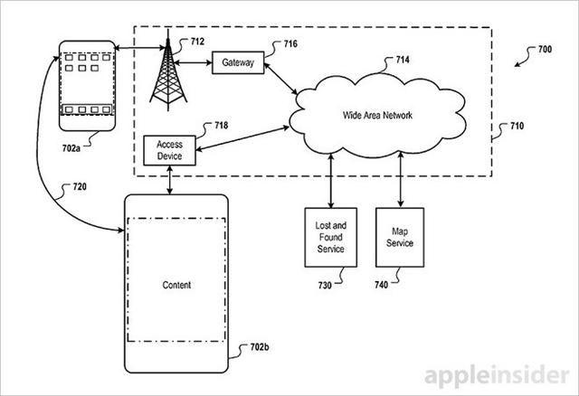 苹果新专利曝光 数字定位技术快速寻找失物