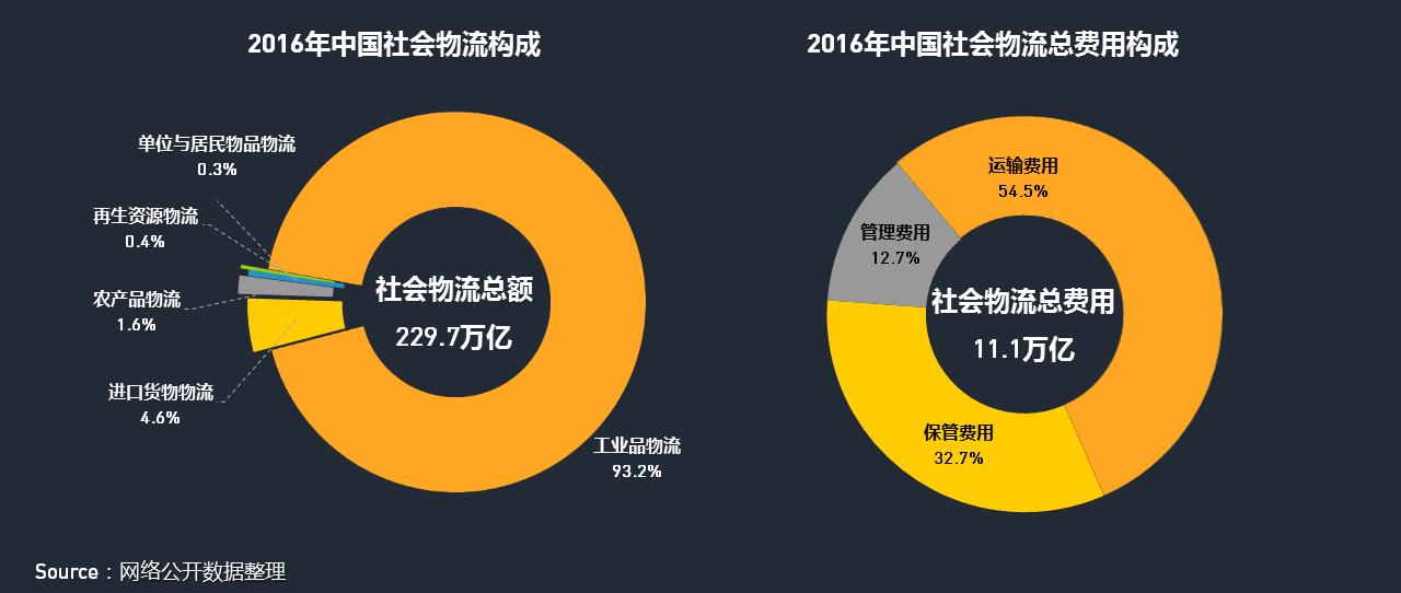 "QM权威报告:移动互联网货运平台""运满满""排名第一"