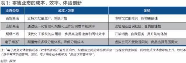 刘强东撰文谈第四次零售革命:零售不存在新与旧,改变的是零售业基础设施