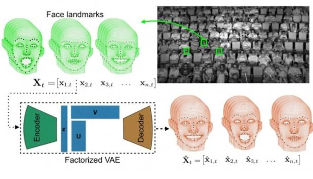 迪士尼用AI捕捉观众观影情绪   脑洞大开?