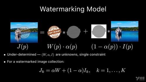 比 PS 大法好:Google 发布移除水印的算法